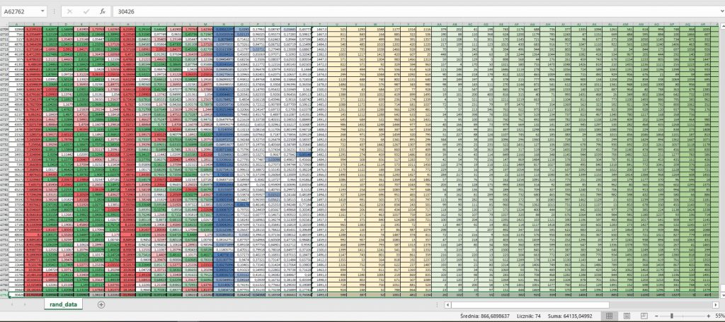Excel benchmark